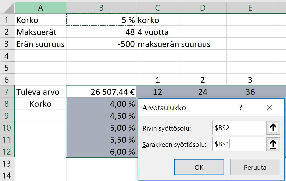 Excel rivien ryhmittely