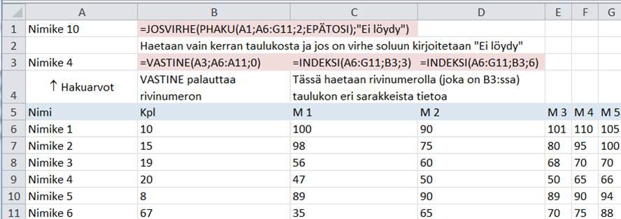 Excel phaku toisesta taulukosta